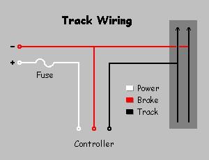 Wiring Diagram for Drag Strip Needed | Hobbyist Forums | Advanced Wiring Slot Car Track |  | Hobby Talk